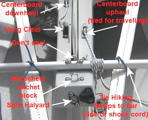 Pro club 420 sailboat – zim c420 sailboats for sale.